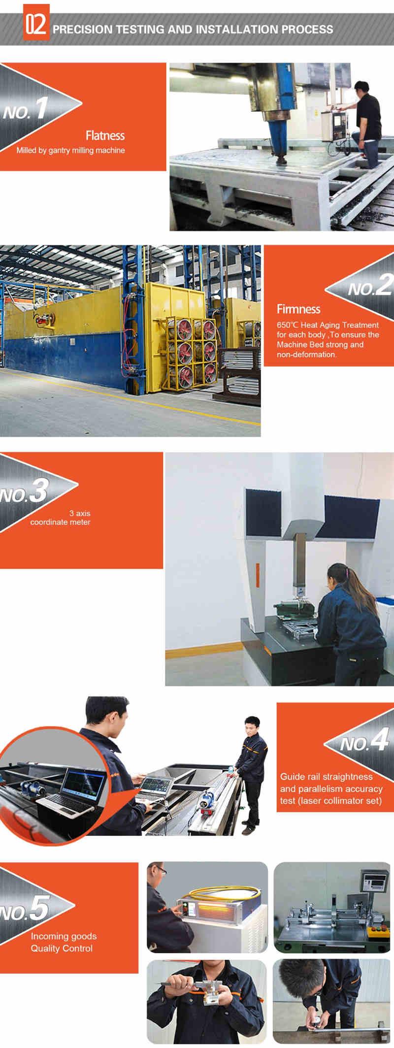 cnc fiber laser 3